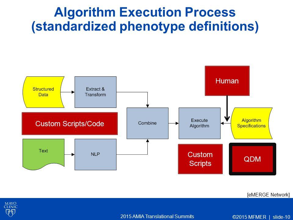 2015 AMIA Translational Summits Algorithm Execution Process (standardized phenotype definitions) Human Custom Scripts QDM Custom Scripts/Code [eMERGE Network] ©2015 MFMER | slide-10