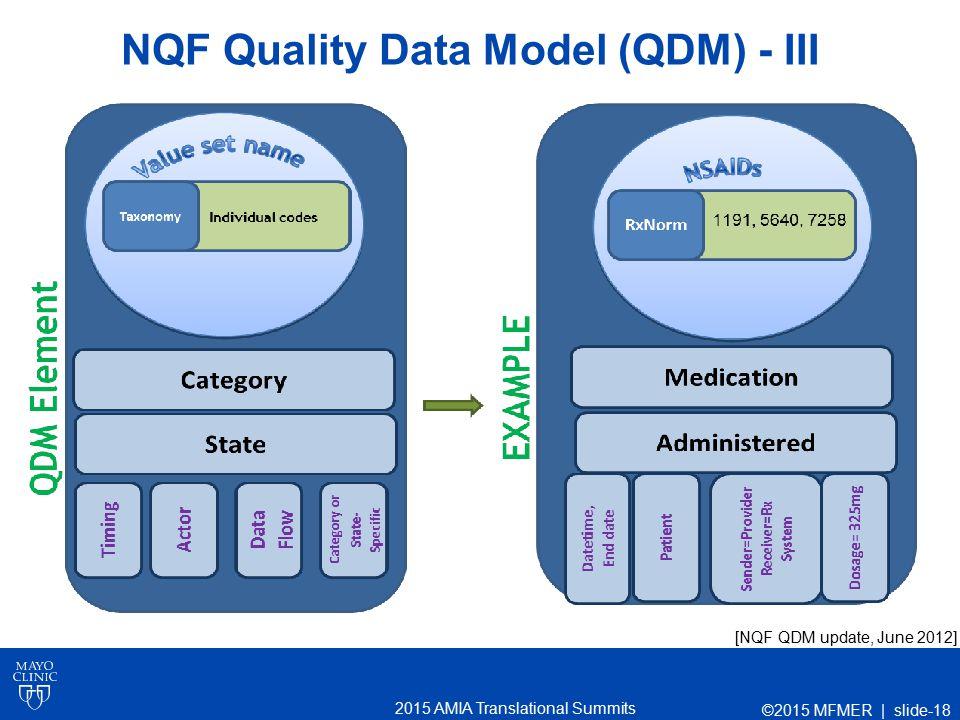 2015 AMIA Translational Summits NQF Quality Data Model (QDM) - III [NQF QDM update, June 2012] ©2015 MFMER | slide-18