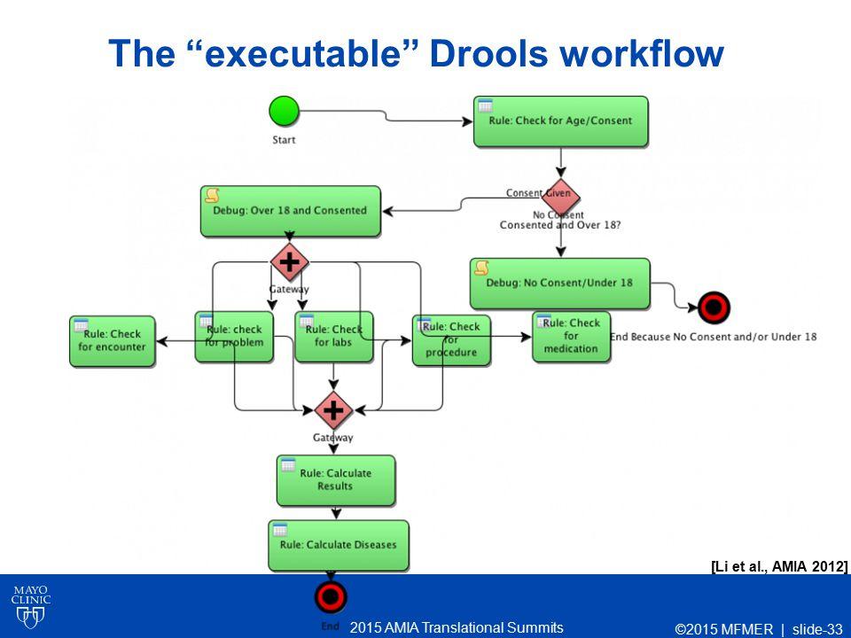 2015 AMIA Translational Summits The executable Drools workflow [Li et al., AMIA 2012] ©2015 MFMER | slide-33