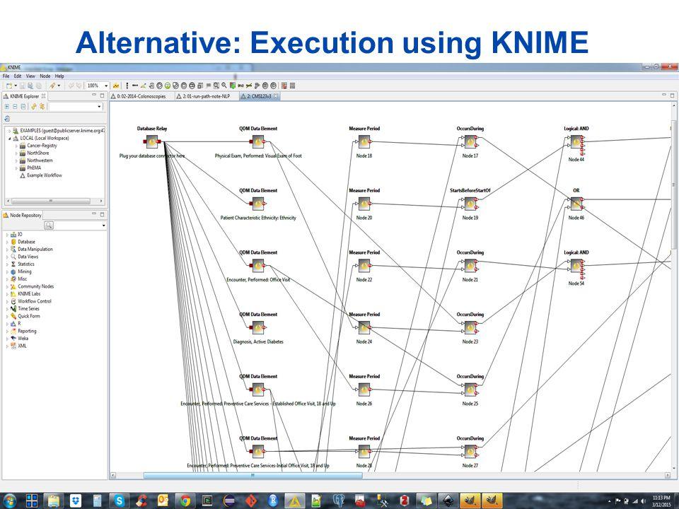 2015 AMIA Translational Summits Alternative: Execution using KNIME ©2015 MFMER | slide-42