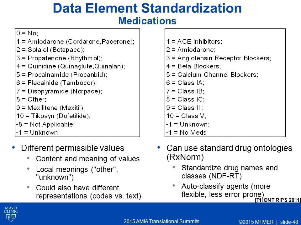 2015 AMIA Translational Summits Data Element Standardization Medications Different permissible values Content and meaning of values Local meanings (