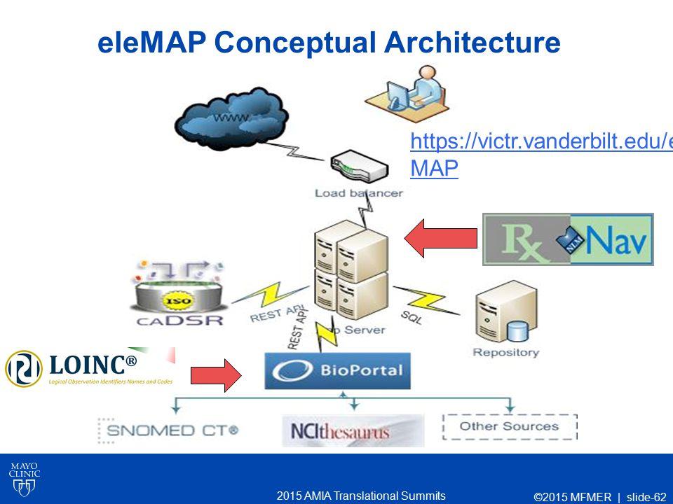 2015 AMIA Translational Summits eleMAP Conceptual Architecture https://victr.vanderbilt.edu/ele MAP ©2015 MFMER | slide-62
