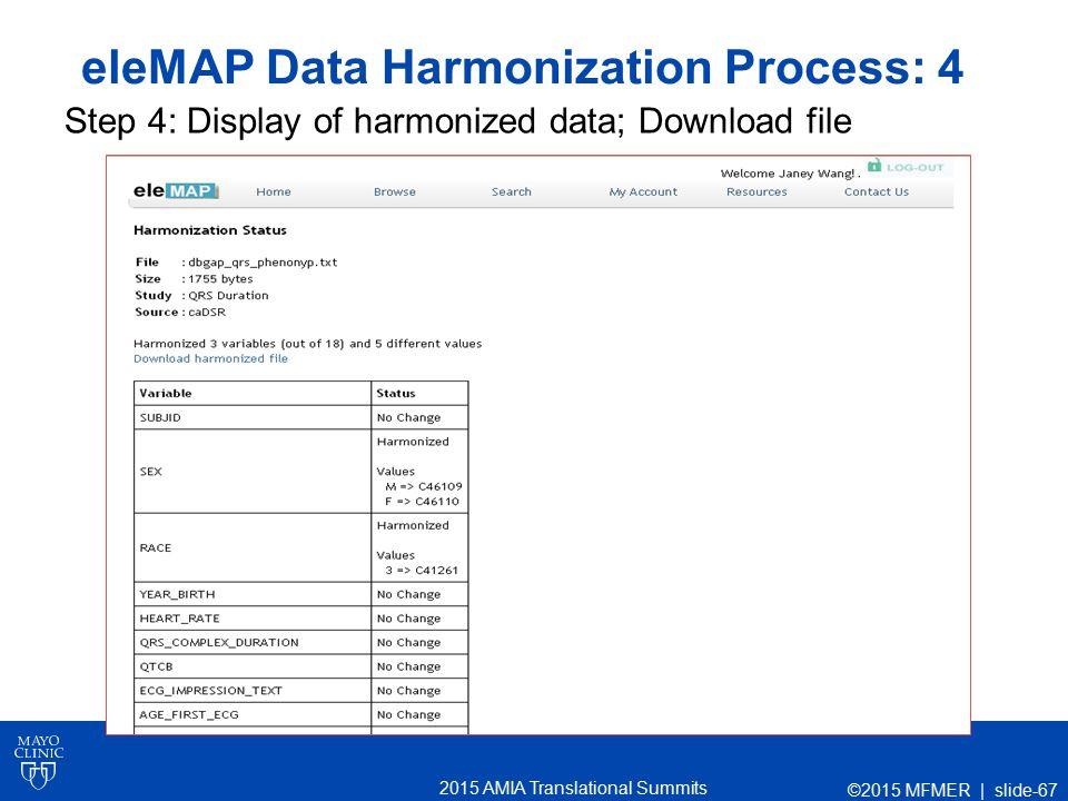2015 AMIA Translational Summits eleMAP Data Harmonization Process: 4 Step 4: Display of harmonized data; Download file ©2015 MFMER | slide-67