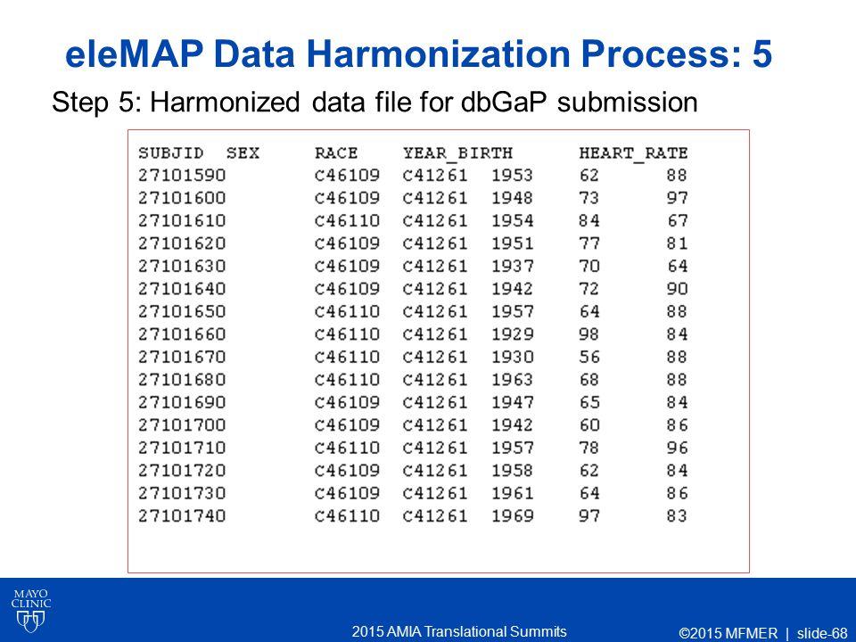 2015 AMIA Translational Summits eleMAP Data Harmonization Process: 5 Step 5: Harmonized data file for dbGaP submission ©2015 MFMER | slide-68