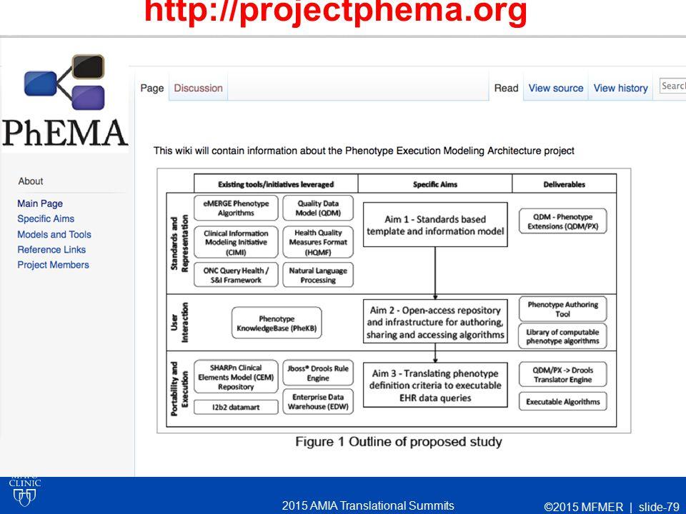 2015 AMIA Translational Summits http://projectphema.org ©2015 MFMER | slide-79