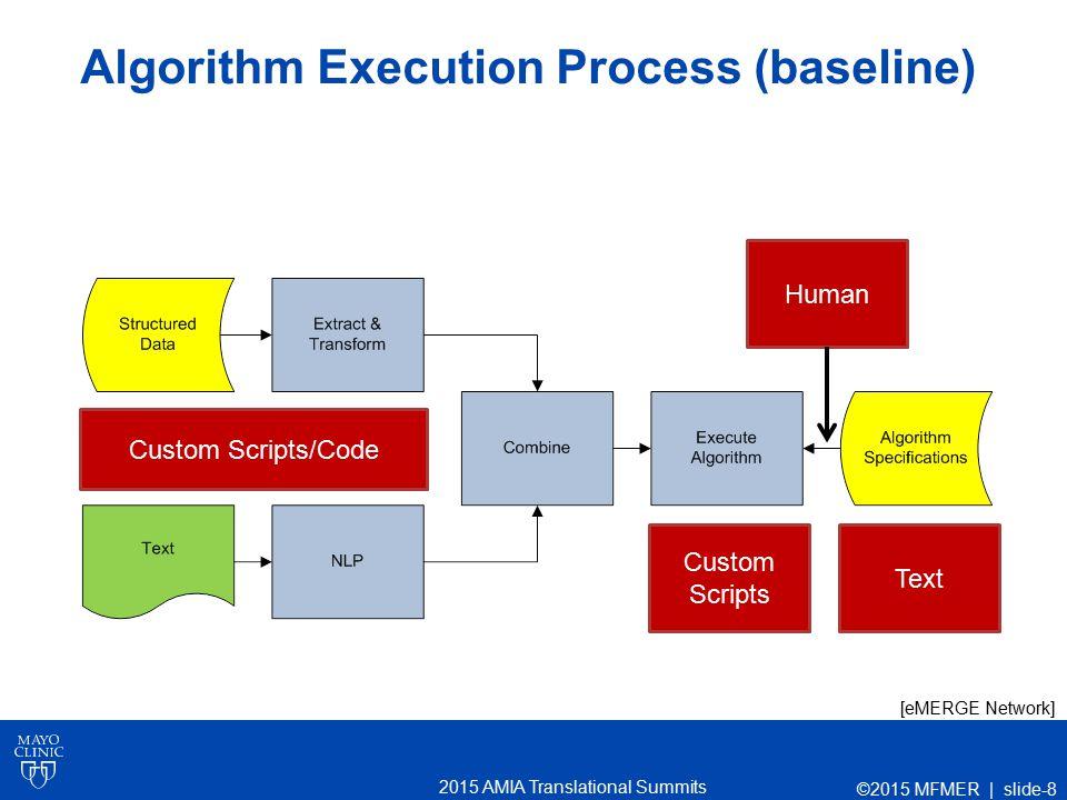 2015 AMIA Translational Summits Algorithm Execution Process (baseline) Human Custom Scripts Text Custom Scripts/Code [eMERGE Network] ©2015 MFMER | slide-8