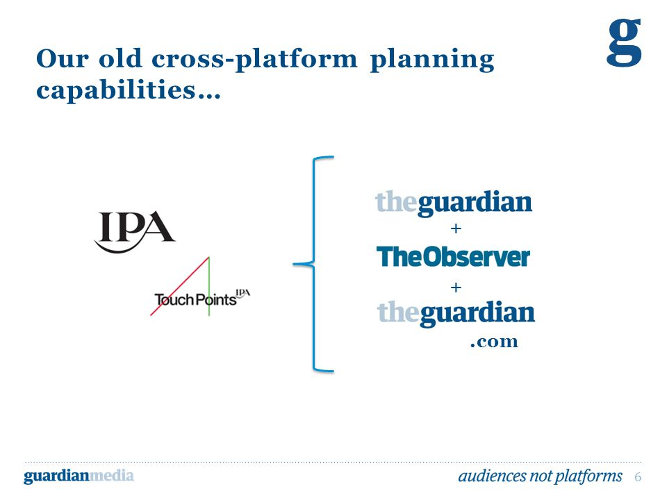 6 Our old cross-platform planning capabilities….com + +