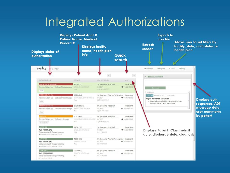 Integrated Authorizations Displays status of authorization Displays Patient Acct #, Patient Name, Medical Record # Displays facility name, health plan info Quick search Displays Patient Class, admit date, discharge date, diagnosis Displays auth responses, ADT message data, user comments by patient Refresh screen Exports to.csv file Allows user to set filters by facility, date, auth status or health plan