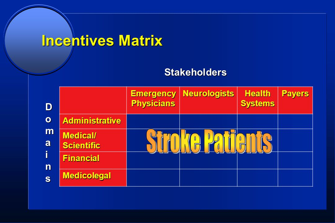 Incentives Matrix Emergency Physicians NeurologistsHealthSystemsPayersAdministrative Medical/Scientific Financial Medicolegal DomainsDomainsDomainsDomains Stakeholders