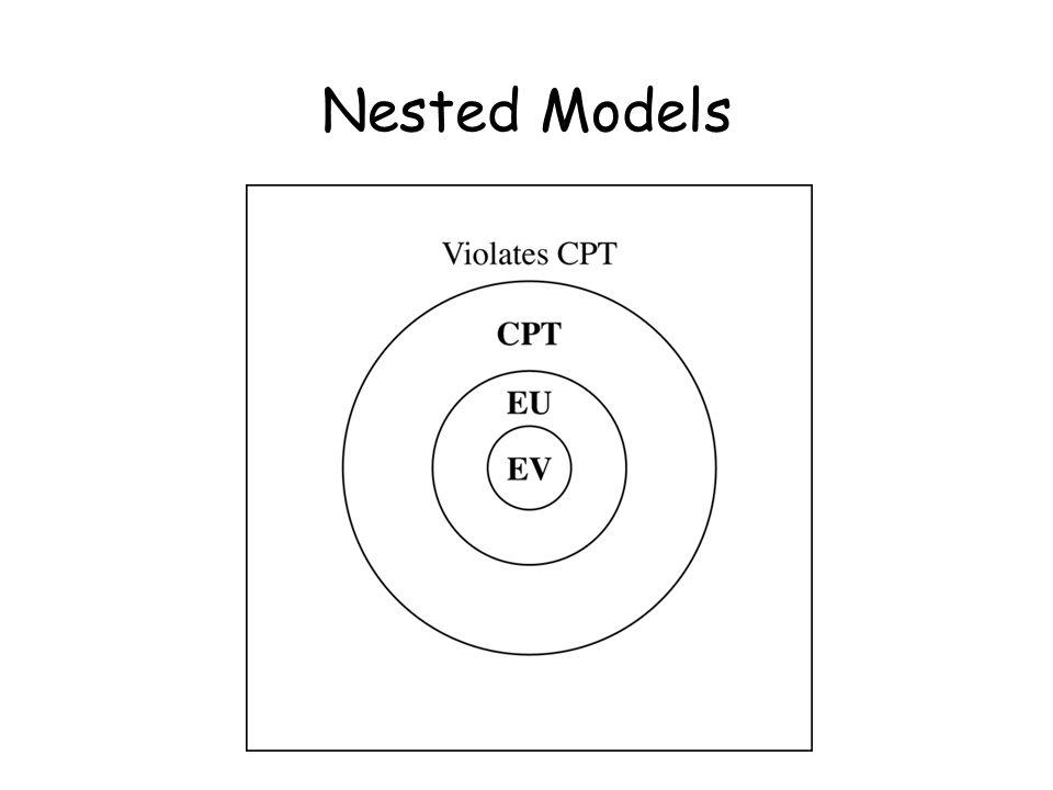 Nested Models