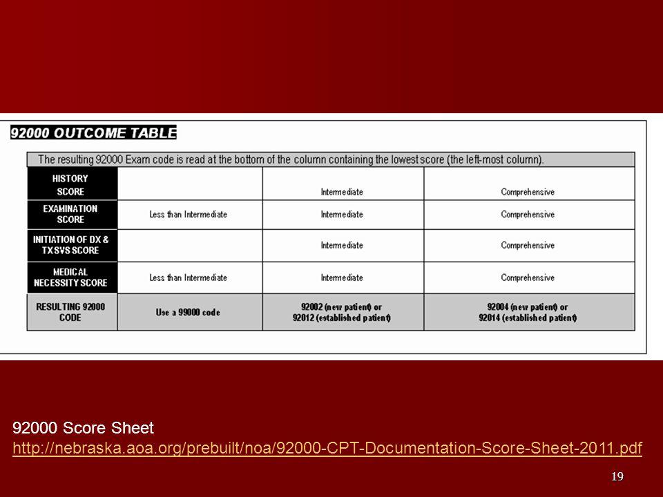 19 92000 Score Sheet http://nebraska.aoa.org/prebuilt/noa/92000-CPT-Documentation-Score-Sheet-2011.pdf