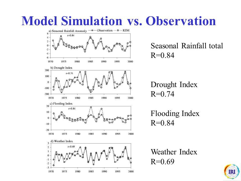 Model Simulation vs.