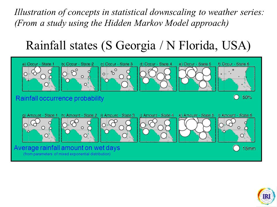 Rainfall states (S Georgia / N Florida, USA) HMM rainfall parameters learned from the data Rainfall occurrence probability Average rainfall amount on wet days (from parameters of mixed exponential distribution) Illustration of concepts in statistical downscaling to weather series: (From a study using the Hidden Markov Model approach)