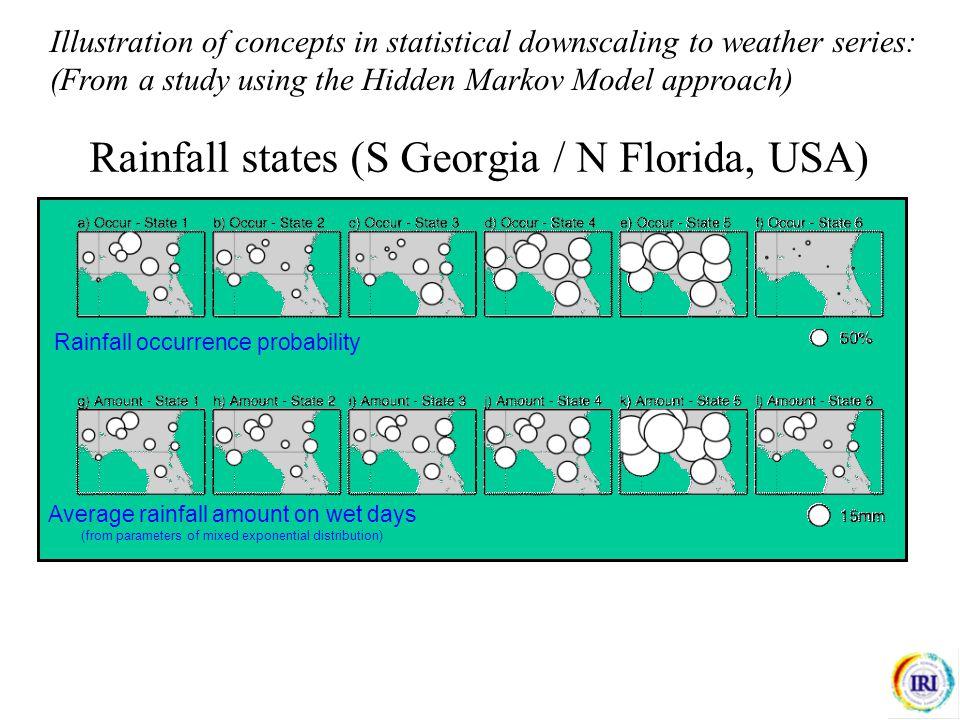 "Rainfall states (S Georgia / N Florida, USA) HMM rainfall parameters ""learned"" from the data Rainfall occurrence probability Average rainfall amount o"