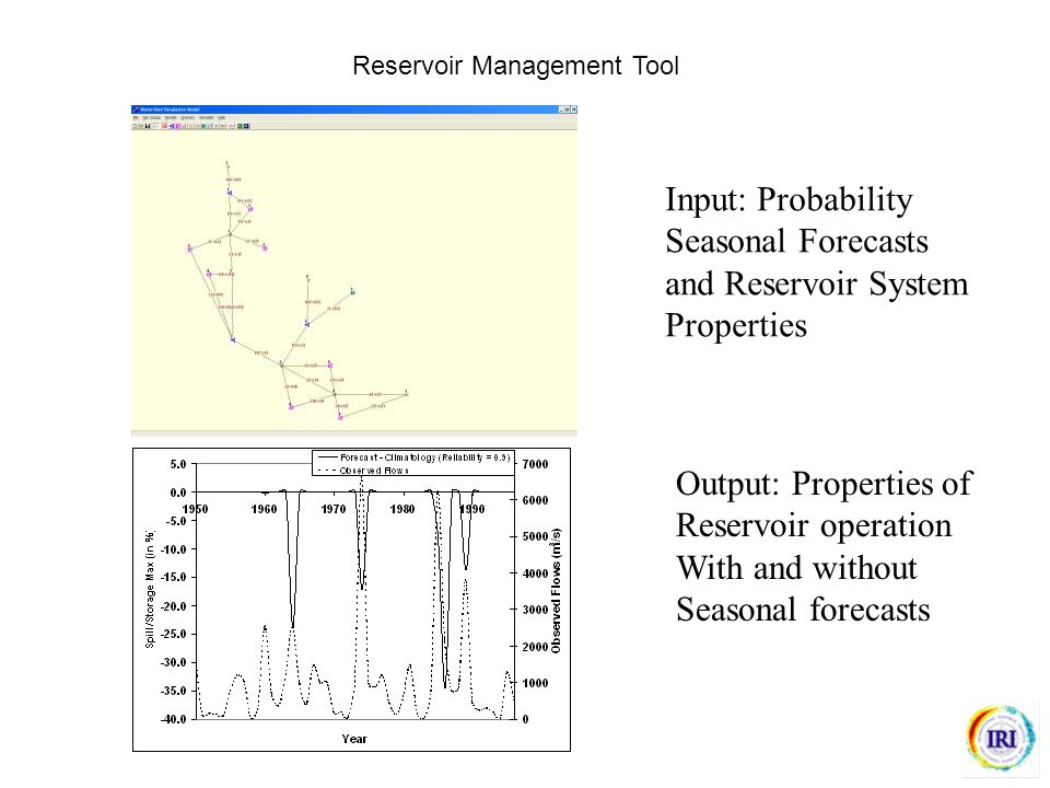 Reservoir Management Tool Input: Probability Seasonal Forecasts and Reservoir System Properties Output: Properties of Reservoir operation With and wit
