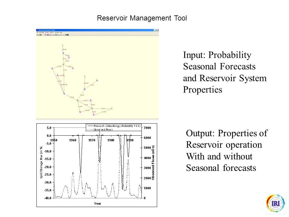 Reservoir Management Tool Input: Probability Seasonal Forecasts and Reservoir System Properties Output: Properties of Reservoir operation With and without Seasonal forecasts