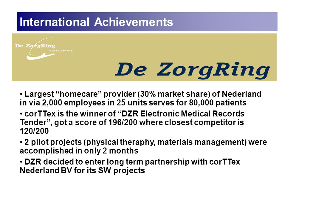 Largest homecare provider (30% market share) of Nederland in via 2,000 employees in 25 units serves for 80,000 patients corTTex is the winner of DZR Electronic Medical Records Tender , got a score of 196/200 where closest competitor is 120/200 2 pilot projects (physical theraphy, materials management) were accomplished in only 2 months DZR decided to enter long term partnership with corTTex Nederland BV for its SW projects International Achievements