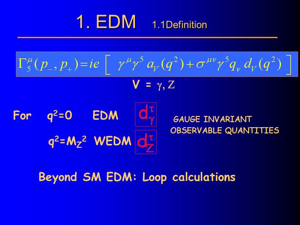 V =  For q 2 =0 EDM GAUGE INVARIANT  OBSERVABLE QUANTITIES q 2 =M Z 2 WEDM Beyond SM EDM: Loop calculations 1.