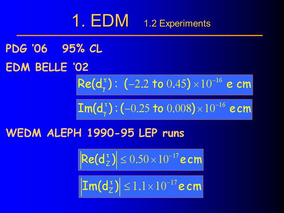 PDG '06 95% CL EDM BELLE '02 WEDM ALEPH 1990-95 LEP runs 1. EDM 1.2 Experiments