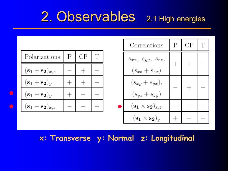 2. Observables 2.1 High energies x: Transverse y: Normal z: Longitudinal