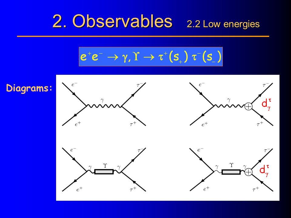 2. Observables 2.2 Low energies Diagrams: