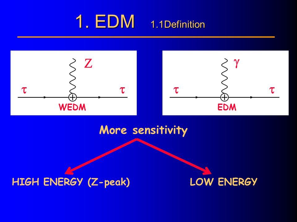More sensitivity HIGH ENERGY (Z-peak)LOW ENERGY  WEDMEDM   1. EDM 1.1Definition