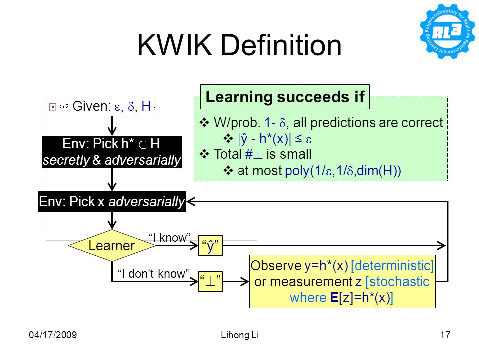 04/17/2009Lihong Li17 KWIK Definition Given: , , H Env: Pick h* 2 H secretly & adversarially Env: Pick x adversarially Learner ŷ ŷ Observe y=h*(x) [deterministic] or measurement z [stochastic where E[z]=h*(x)] I know I don't know  W/prob.
