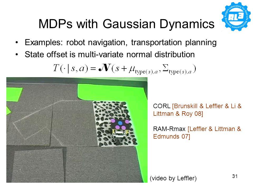 04/17/2009Lihong Li31 MDPs with Gaussian Dynamics Examples: robot navigation, transportation planning State offset is multi-variate normal distribution CORL [Brunskill & Leffler & Li & Littman & Roy 08] RAM-Rmax [Leffler & Littman & Edmunds 07] (video by Leffler)