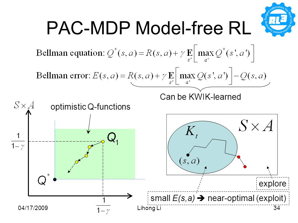 04/17/2009Lihong Li34 PAC-MDP Model-free RL Can be KWIK-learned optimistic Q-functions small E(s,a)  near-optimal (exploit) explore
