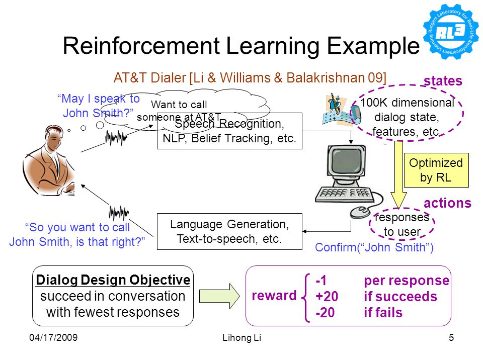 04/17/2009Lihong Li5 100K dimensional dialog state, features, etc. Reinforcement Learning Example Speech Recognition, NLP, Belief Tracking, etc. Langu