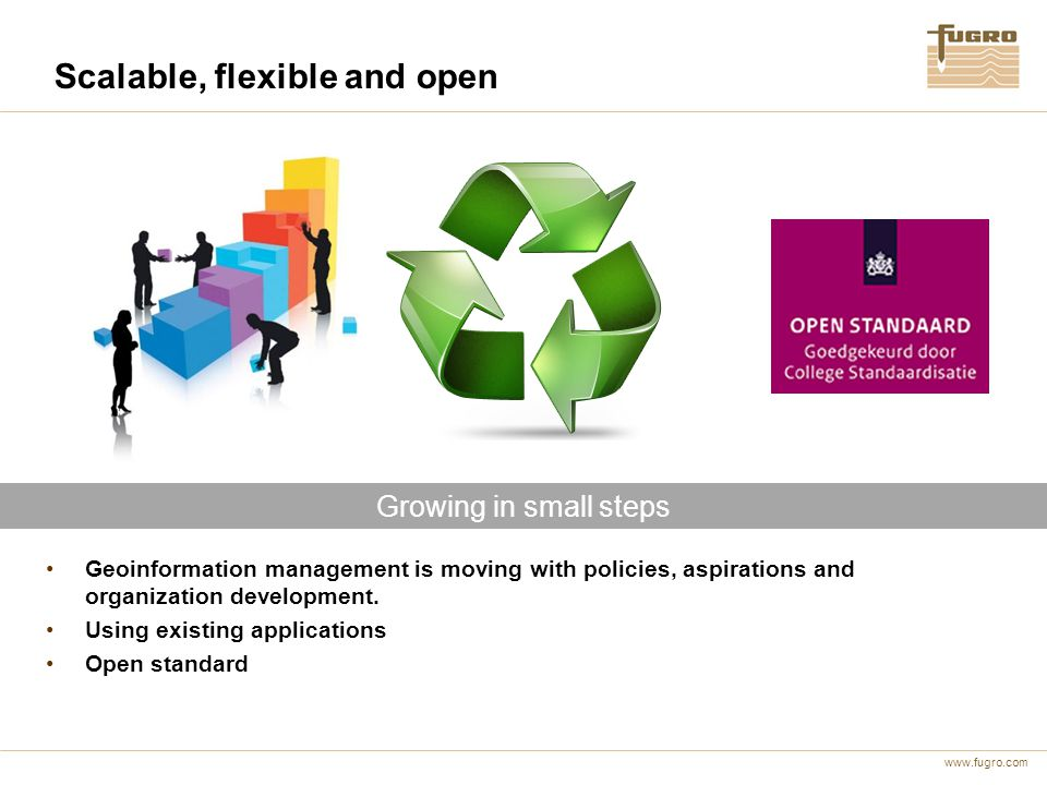 www.fugro.com Scalable, flexible and open Geoinformation management is moving with policies, aspirations and organization development.