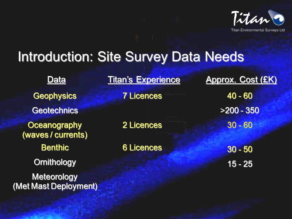 Introduction: Site Survey Data Needs Data DataGeophysicsGeotechnicsOceanography (waves / currents) BenthicOrnithologyMeteorology (Met Mast Deployment) Titan's Experience Titan's Experience 7 Licences 2 Licences 6 Licences Approx.