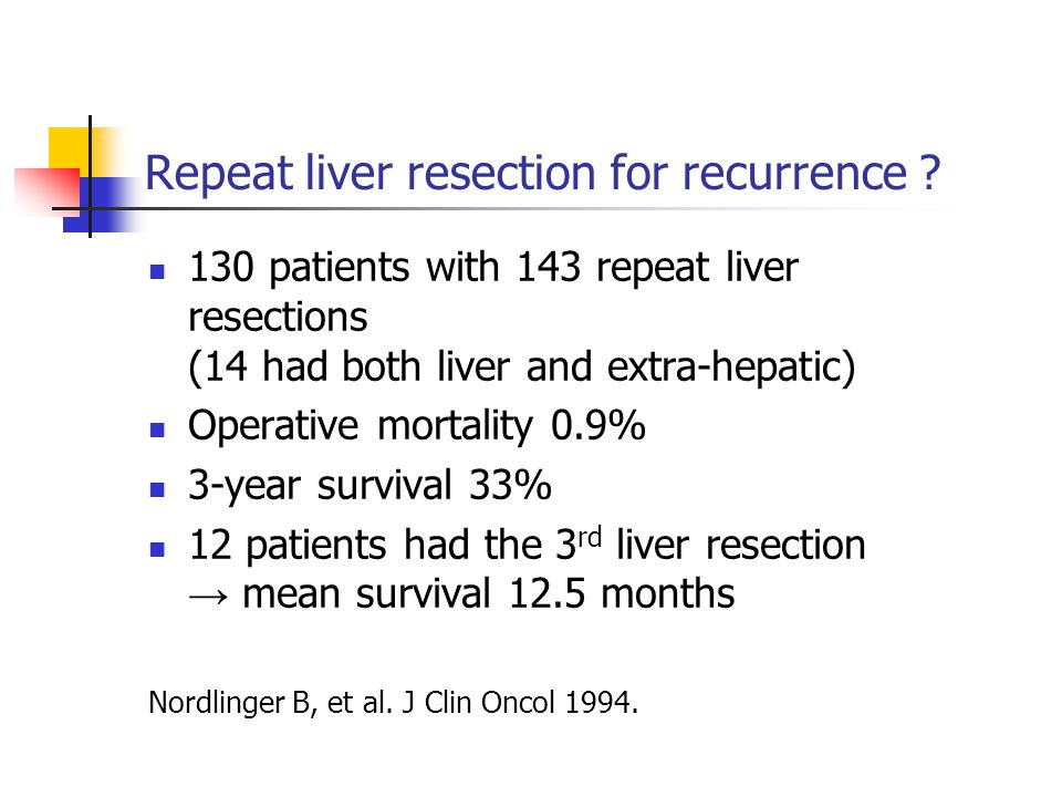 Repeat liver resection for recurrence ? 130 patients with 143 repeat liver resections (14 had both liver and extra-hepatic) Operative mortality 0.9% 3