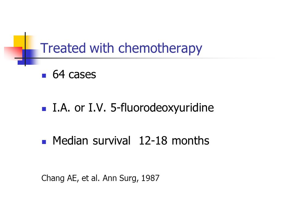 Treated with chemotherapy 64 cases I.A. or I.V. 5-fluorodeoxyuridine Median survival 12-18 months Chang AE, et al. Ann Surg, 1987