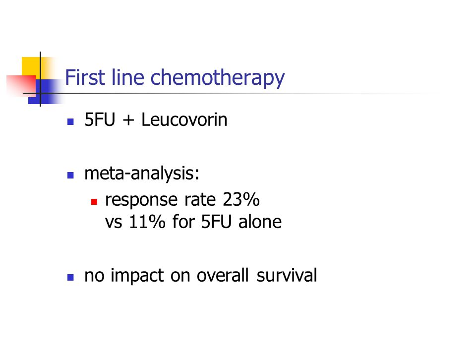 First line chemotherapy 5FU + Leucovorin meta-analysis: response rate 23% vs 11% for 5FU alone no impact on overall survival