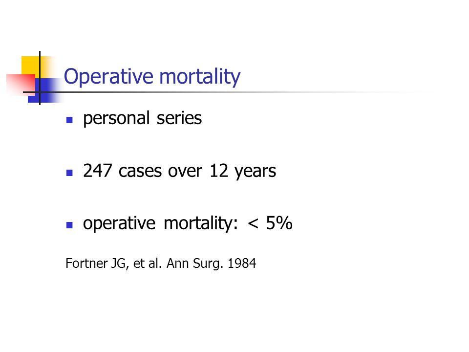 Operative mortality personal series 247 cases over 12 years operative mortality: < 5% Fortner JG, et al. Ann Surg. 1984