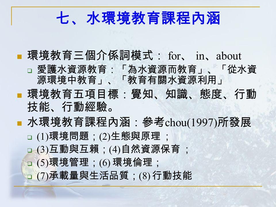 七、水環境教育課程內涵 環境教育三個介係詞模式: for 、 in 、 about  愛護水資源教育:「為水資源而教育」、「從水資 源環境中教育」、「教育有關水資源利用」 環境教育五項目標:覺知、知識、態度、行動 技能、行動經驗。 水環境教育課程內涵:參考 chou(1997) 所發展  (1) 環境問題; (2) 生態與原理 ;  (3) 互動與互賴; (4) 自然資源保育 ;  (5) 環境管理; (6) 環境倫理;  (7) 承載量與生活品質; (8) 行動技能