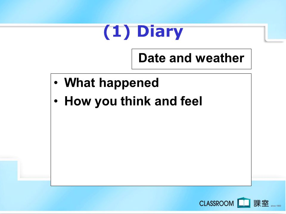 What happened How you think and feel (1) Diary Date and weather