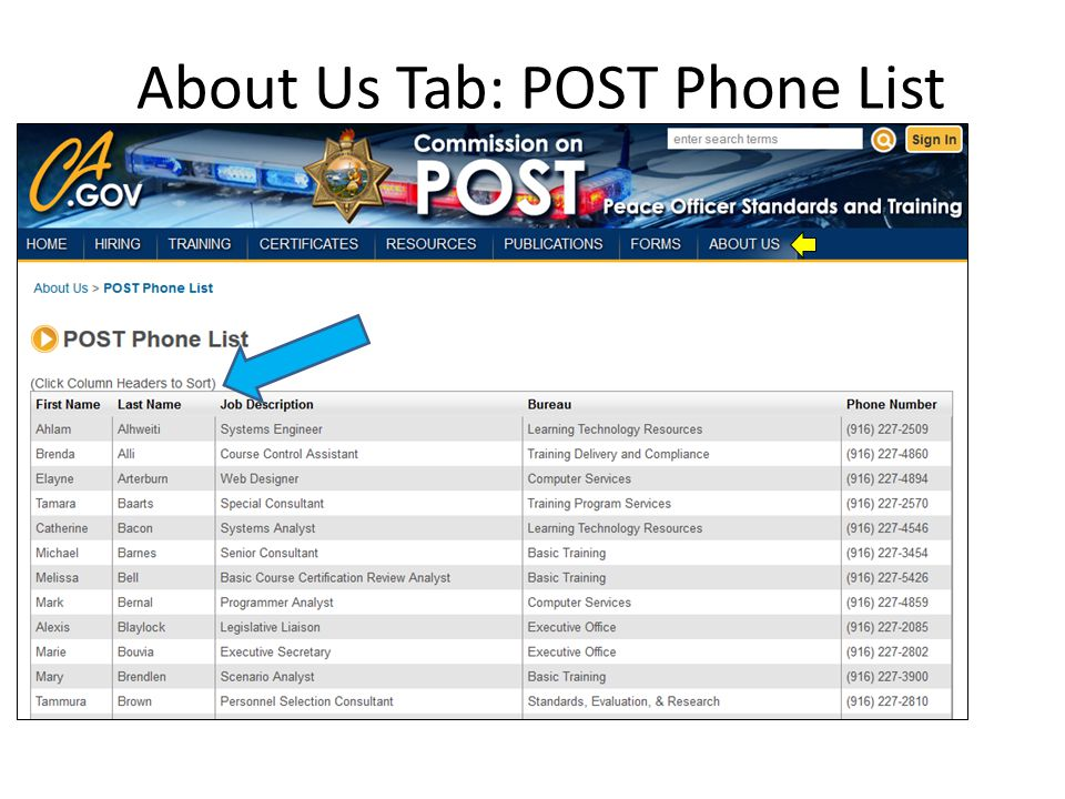 About Us Tab: POST Phone List