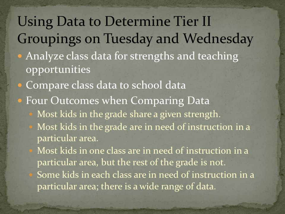 Analyze class data for strengths and teaching opportunities Compare class data to school data Four Outcomes when Comparing Data Most kids in the grade share a given strength.