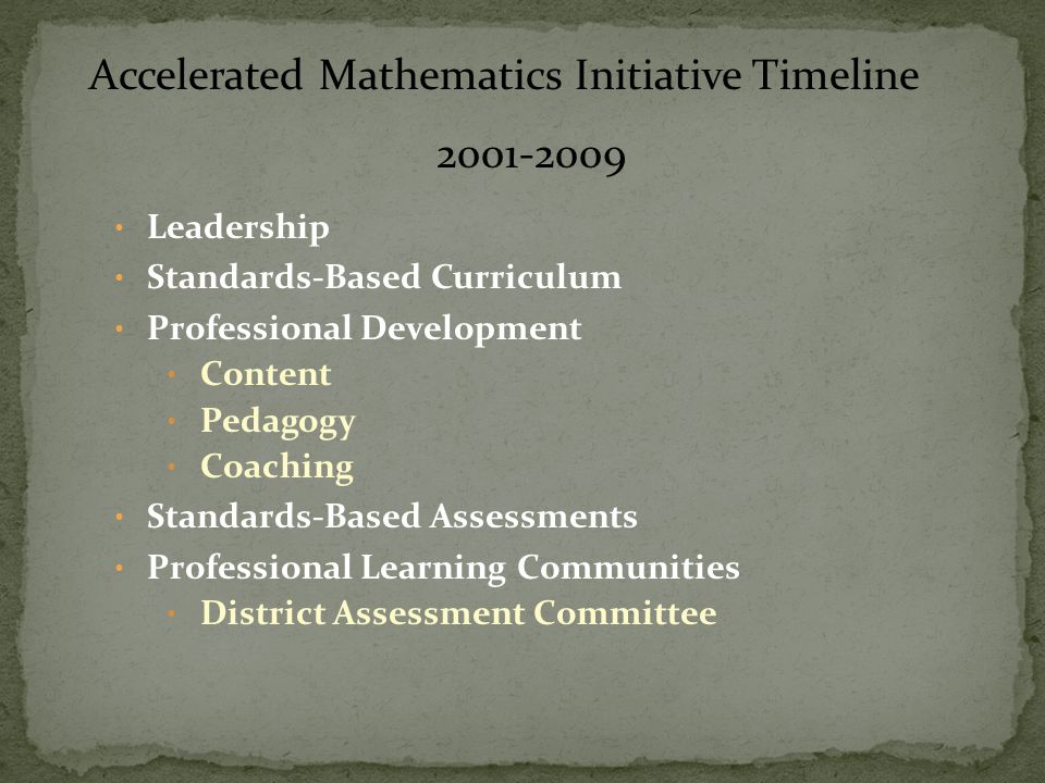 Leadership Standards-Based Curriculum Professional Development Content Pedagogy Coaching Standards-Based Assessments Professional Learning Communities District Assessment Committee Accelerated Mathematics Initiative Timeline 2001-2009