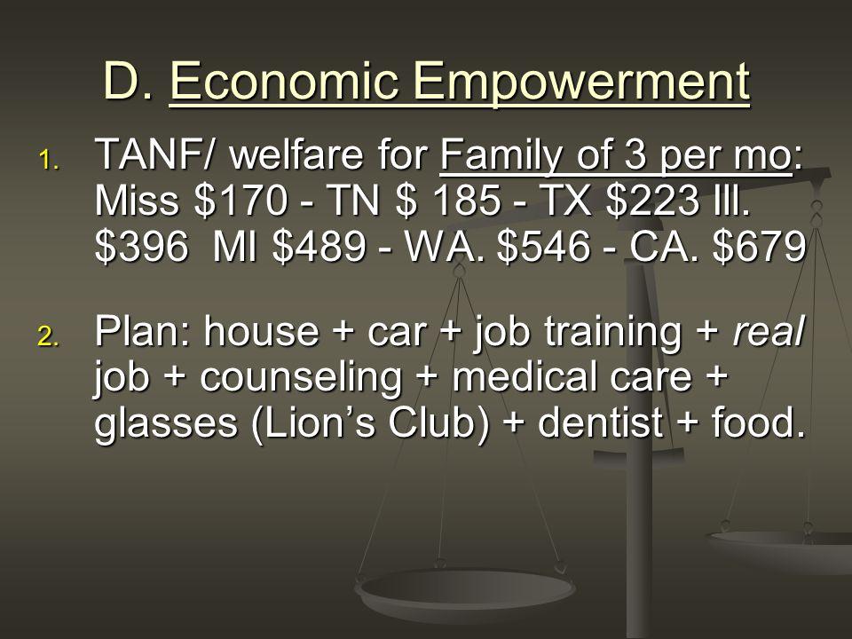 D. Economic Empowerment 1.