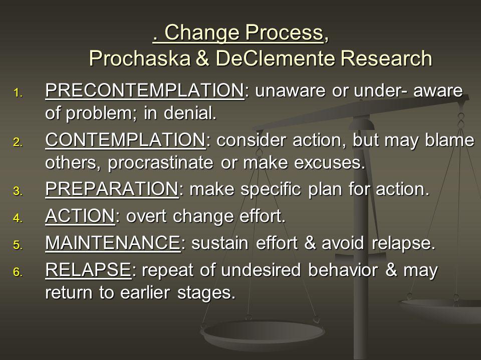 Change Process, Prochaska & DeClemente Research 1.