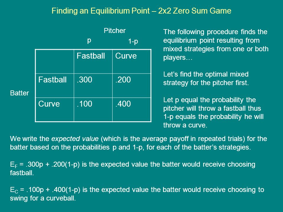 Finding an Equilibrium Point – 2x2 Zero Sum Game FastballCurve Fastball.300.200 Curve.100.400 Batter Pitcher The following procedure finds the equilib