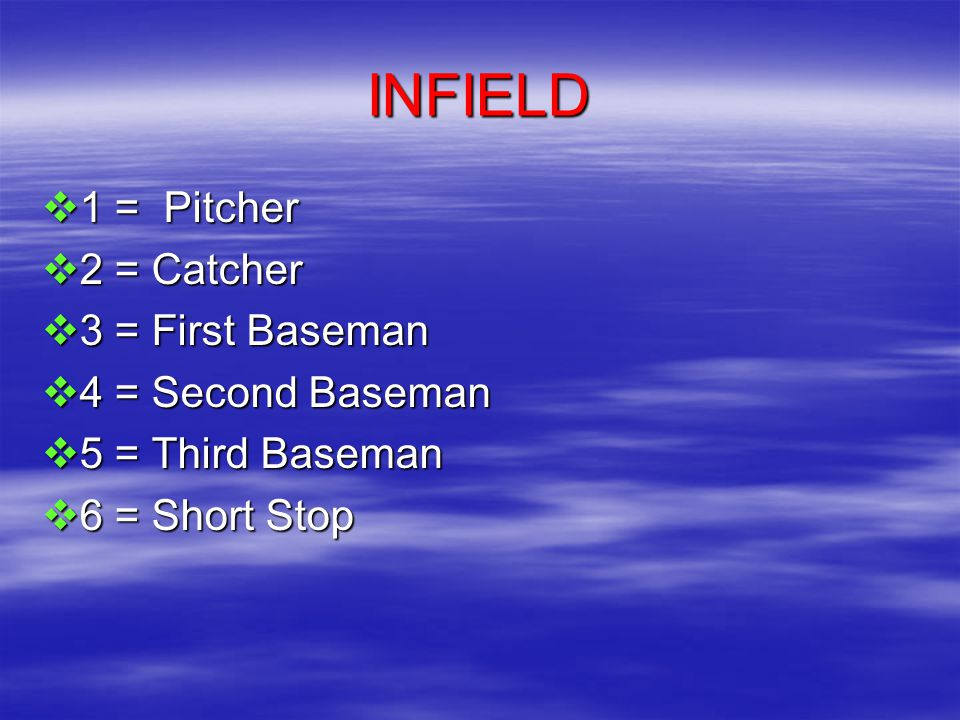 INFIELD  1 = Pitcher  2 = Catcher  3 = First Baseman  4 = Second Baseman  5 = Third Baseman  6 = Short Stop