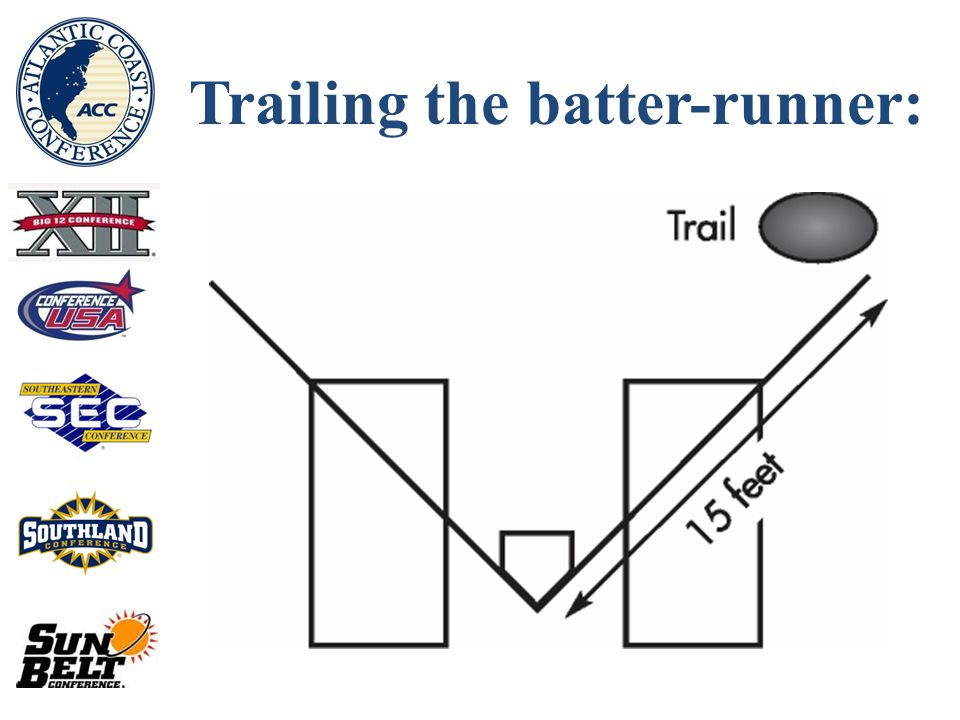 Trailing the batter-runner: