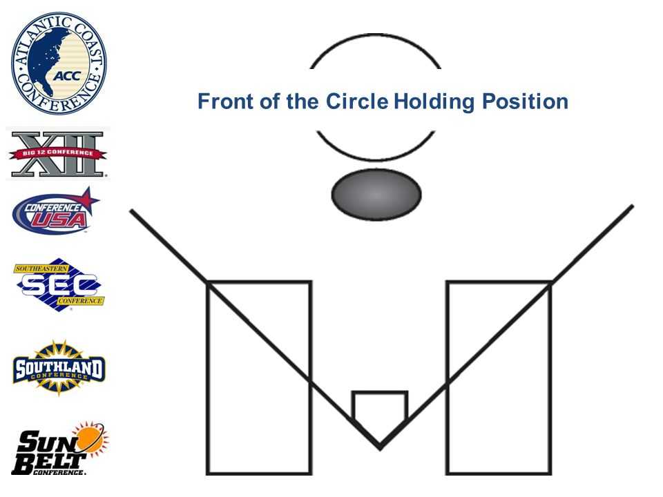 Front of the Circle Holding Position