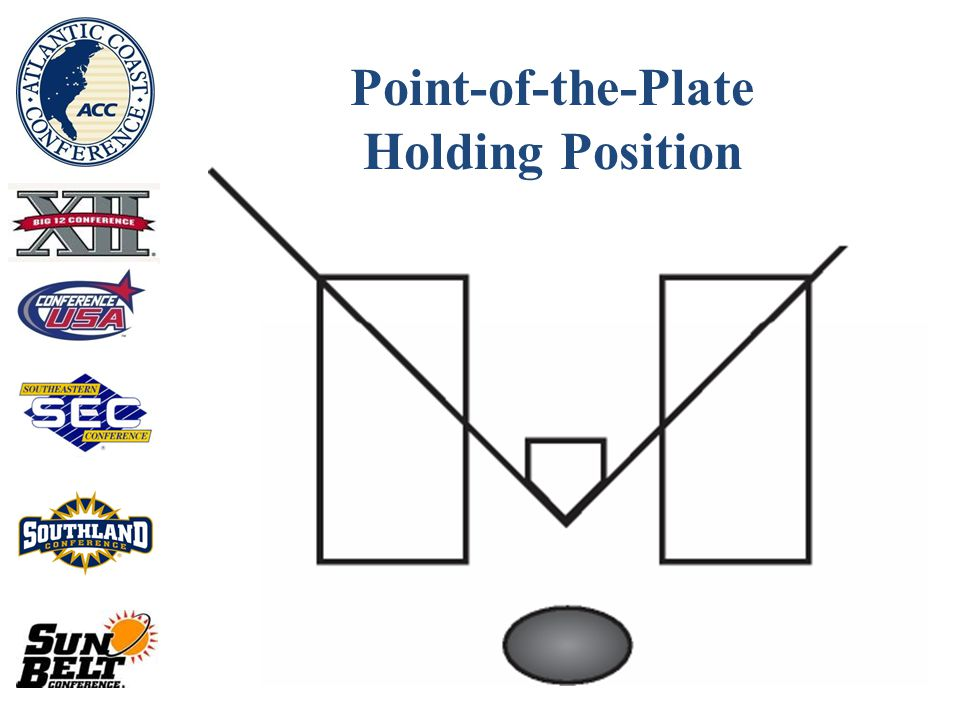 Point-of-the-Plate Holding Position