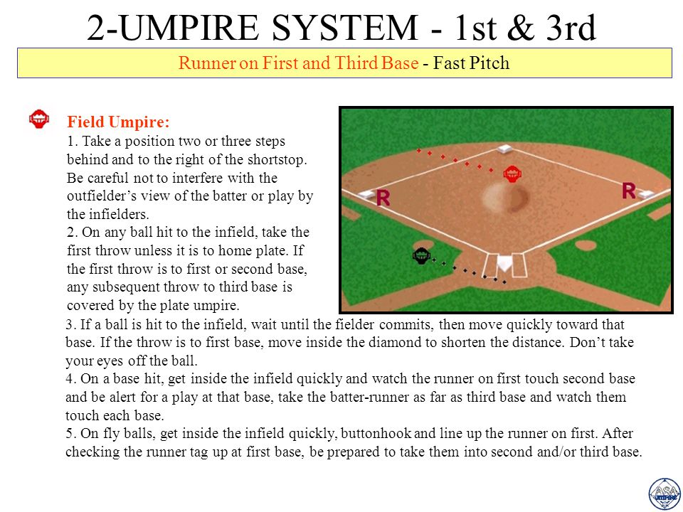 2-UMPIRE SYSTEM - 1st & 3rd Runner on First and Third Base - Fast Pitch Field Umpire: 1.
