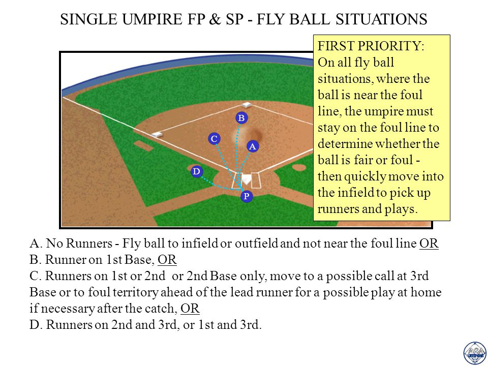 SINGLE UMPIRE FP & SP - FLY BALL SITUATIONS A A.
